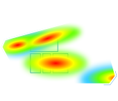 Measurement of heat map dynamics
